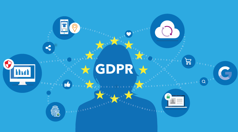 GDPR and the Parish – Data now includes digital images